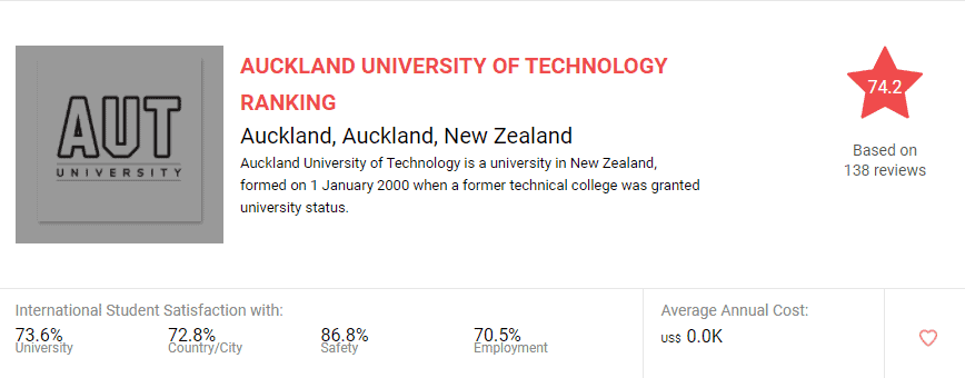 AUCKLAND UNIVERSITY OF TECHNOLOGY - List of universities in New Zealand