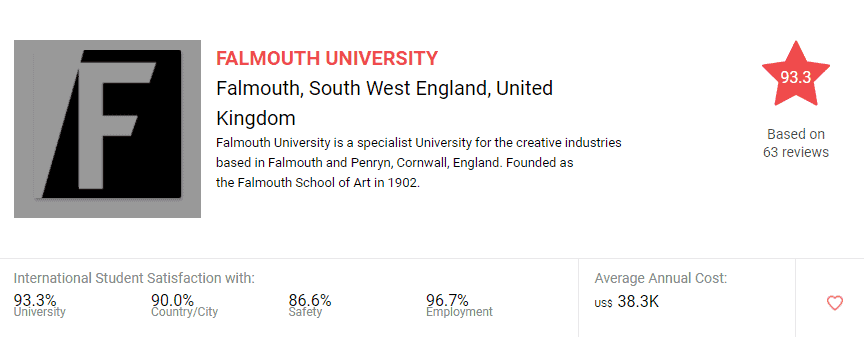Falmouth University - List of universities in the UK