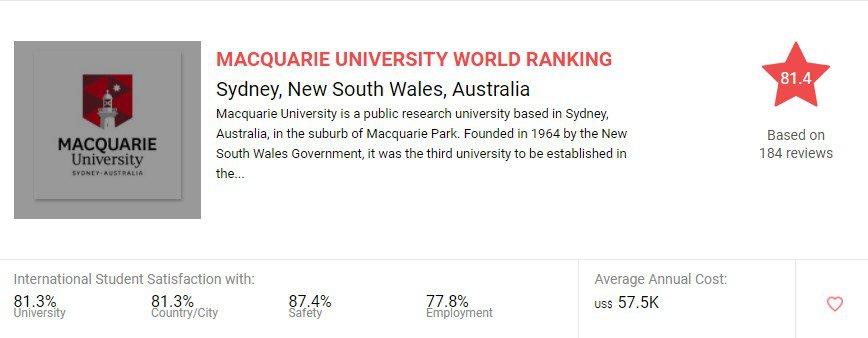Top Universities Macquarie University