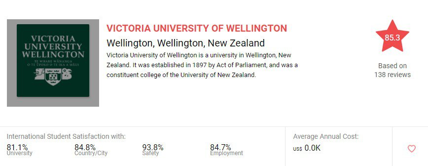safest universities in the world for international students rankings VICTORIA UNIVERSITY OF WELLINGTON