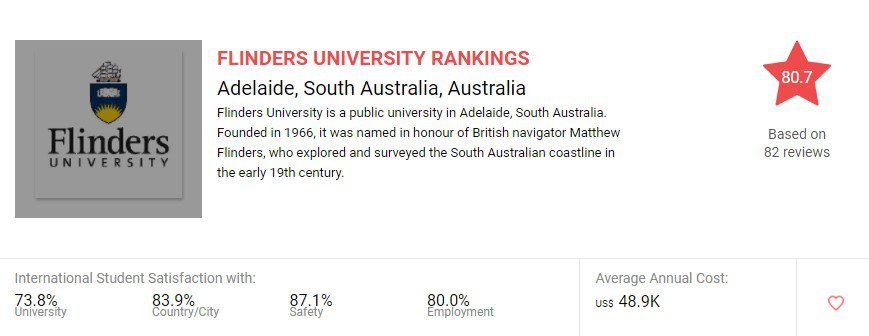 Best Universities in Adelaide for international students