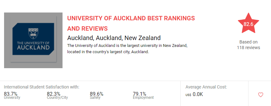 UNIVERSITY OF AUCKLAND - List of Universities in New Zealand