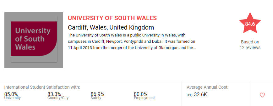 University of South Wales - List of universities in the UK
