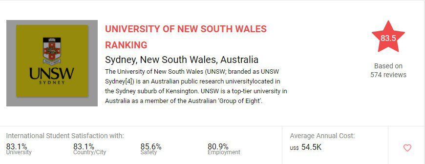 Top Universities University of New South Wales