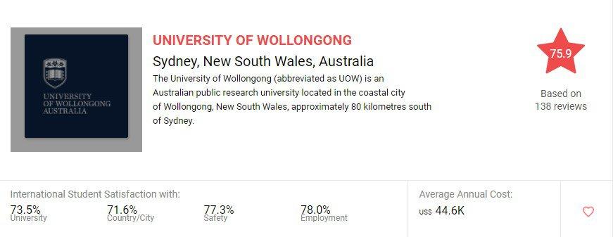 UNIVERSITY OF WOLLONGONG Sydney Universities