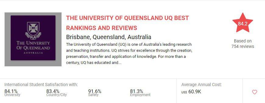 best universities in Australia for online study for international students